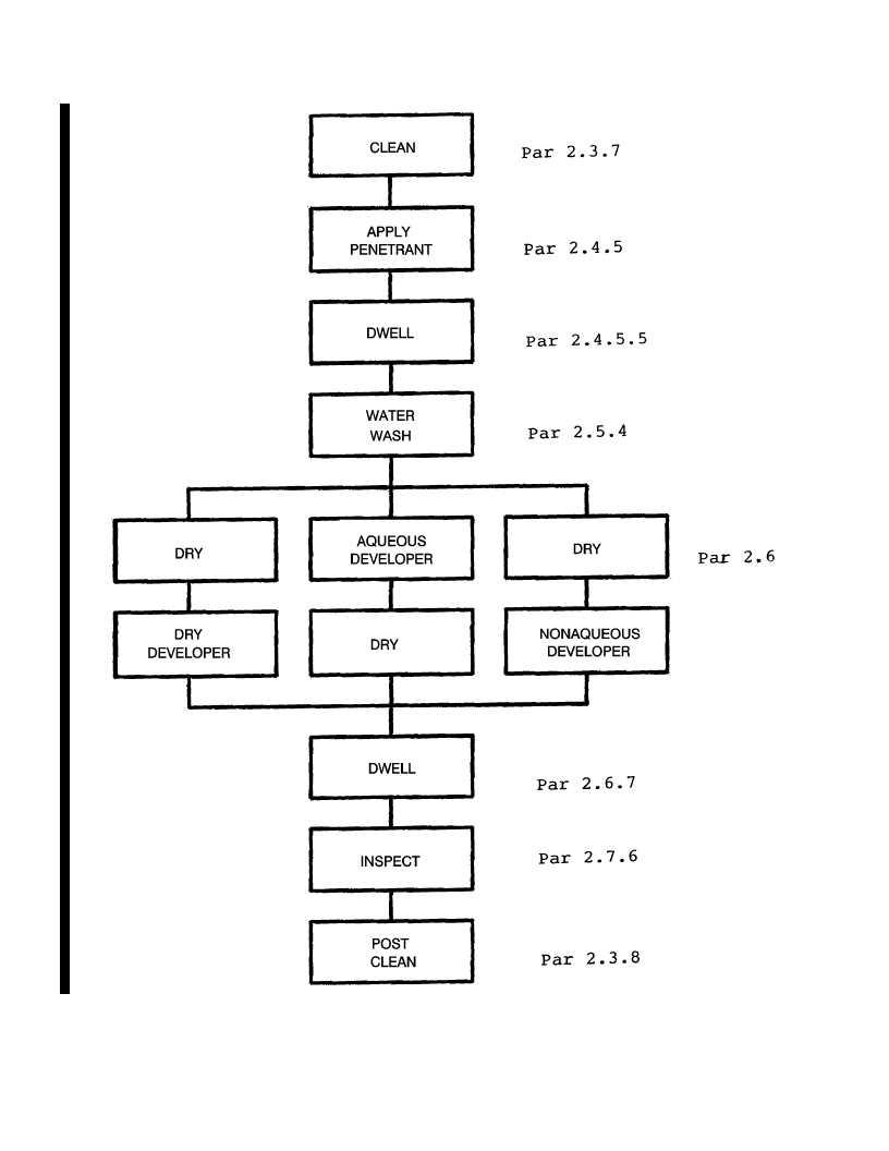 epub Interior Point Algorithms: