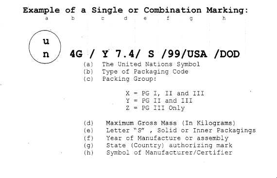 Figure A142 Sample Of Un Non Bulk Specification Packaging Marking